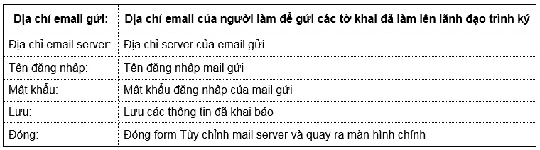 chu thich mail server