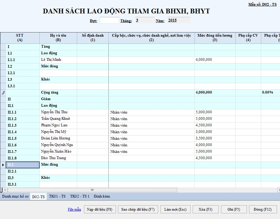 danh sach lao dong tham gia bhxh